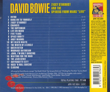 David-Bowie –Ziggy-Stardust-And-The-Spiders-From-Mars